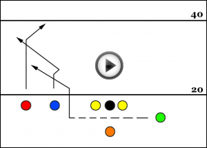 Motion Slant Out 7 On 7 Flag Football Play