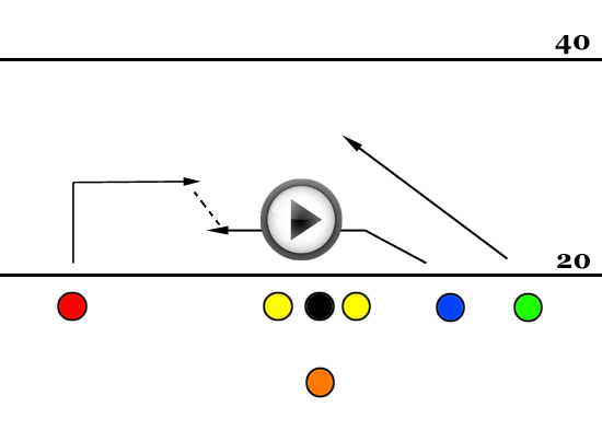 Wr Pitch Trick Flag Football Play 7 On 7